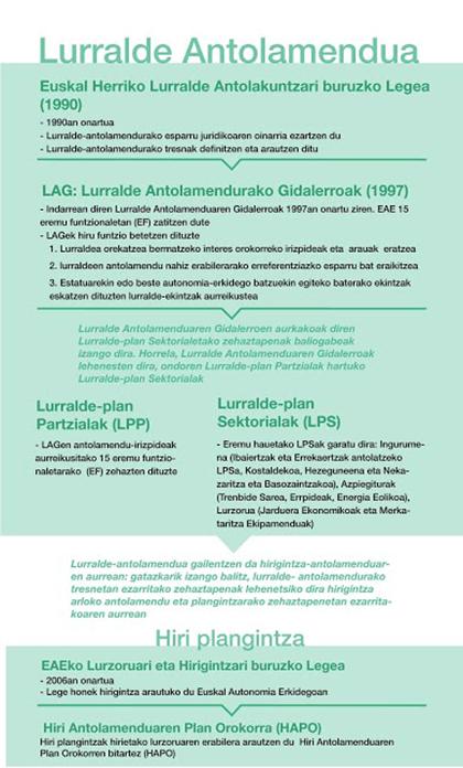 marco_juridico_400_verde_eu.jpg