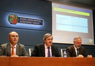 La economía vasca avanza hasta el 0,6%, consolida el ritmo suave de crecimiento y alcanza el mejor registro de los últimos dos años. [15:41]