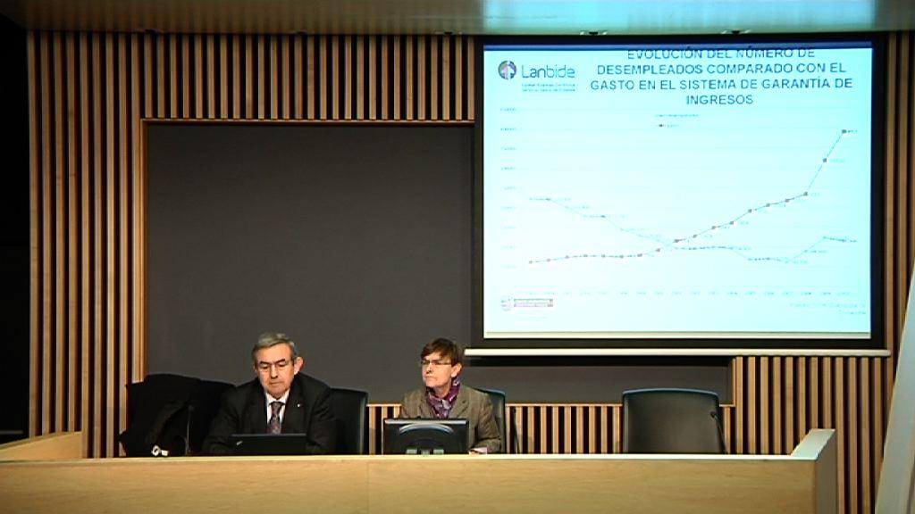 Euskadi registró el mayor gasto social de la historia en 2010 [28:27]