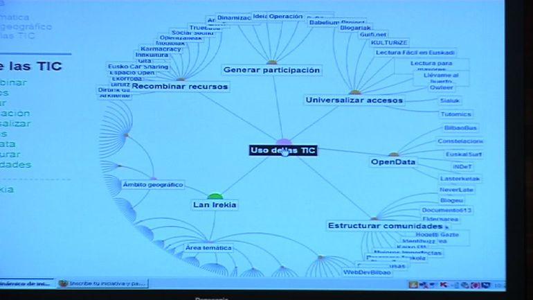 Un mapa visualiza la iniciativa ciudadana con impacto en la sociedad vasca
