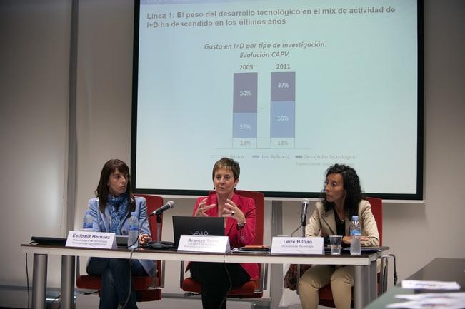 El Gobierno vasco reordena la RVCTI para acercarla más al mercado y lograr mejores resultados para las empresas y la sociedad