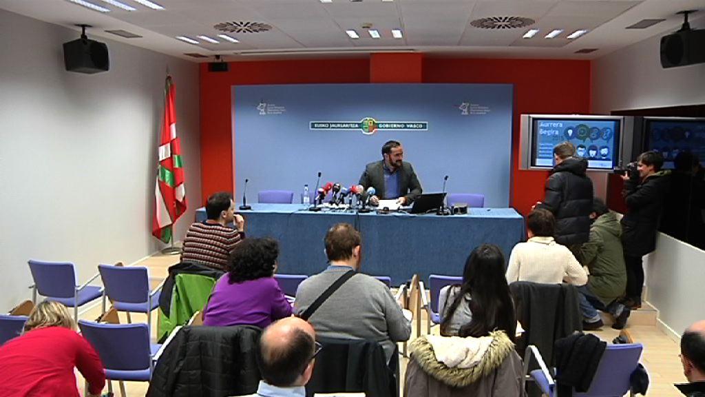 Euskadiko gazte langabeen artean lana lortzeko aurreikuspenak hobetu egin dira