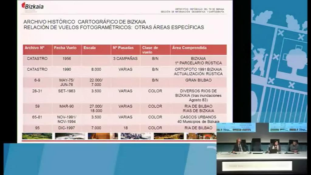8º taller geoEuskadi. Diputación Foral de Bizkaia. Cristina Mata