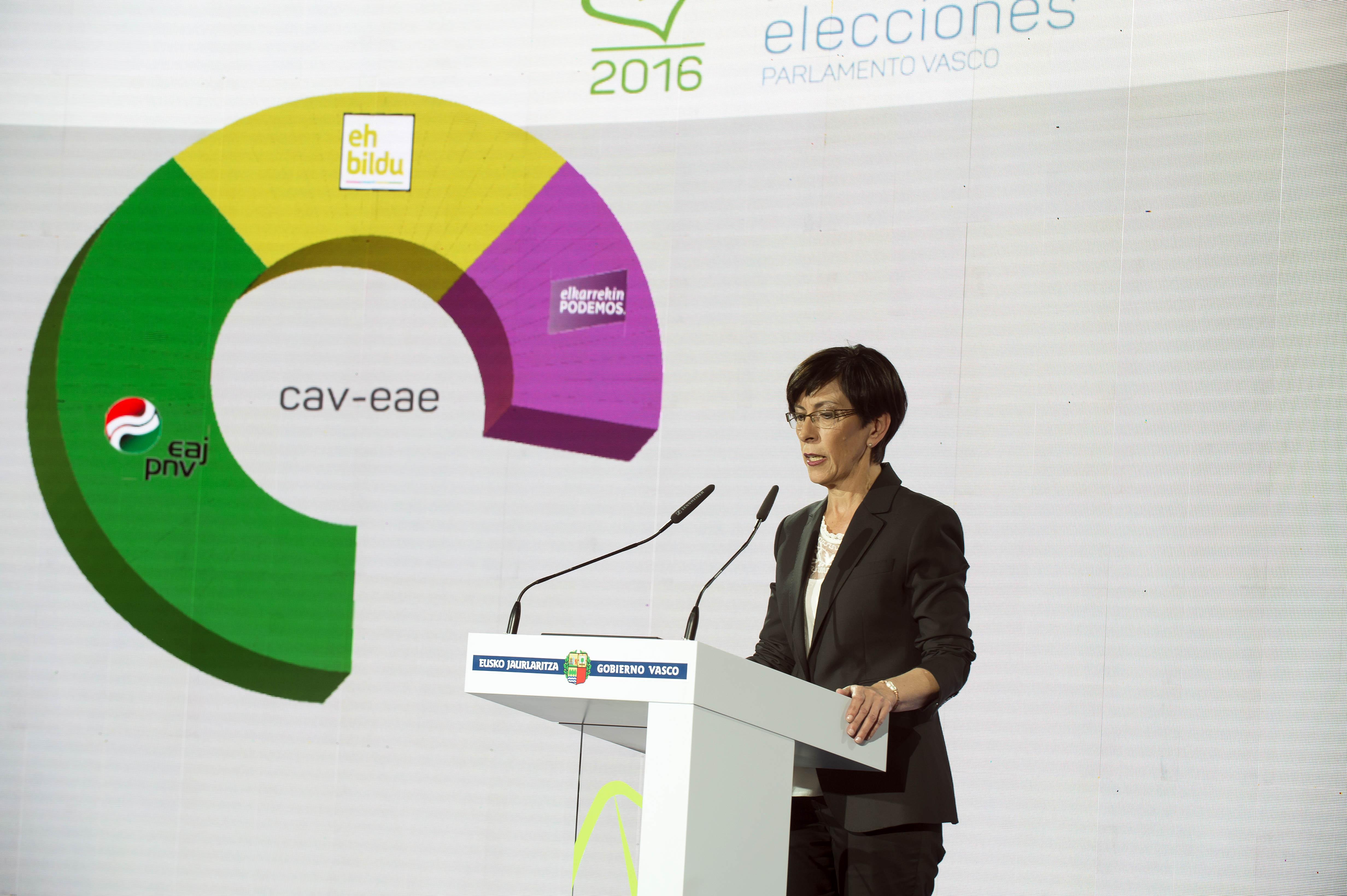2016_09_25_beltran_resultados_elecciones_21h_03.jpg
