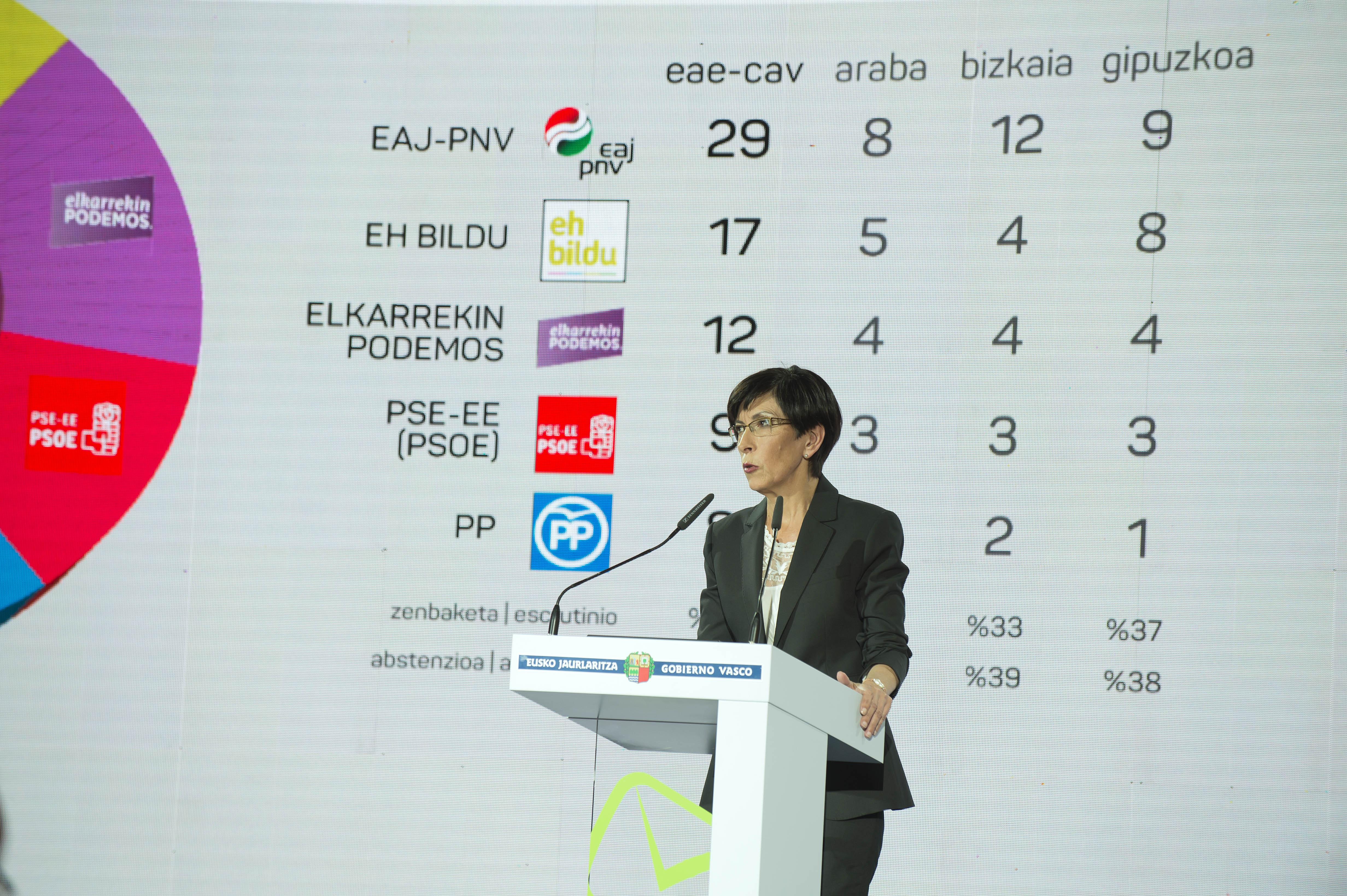 2016_09_25_beltran_resultados_elecciones_21h_05.jpg