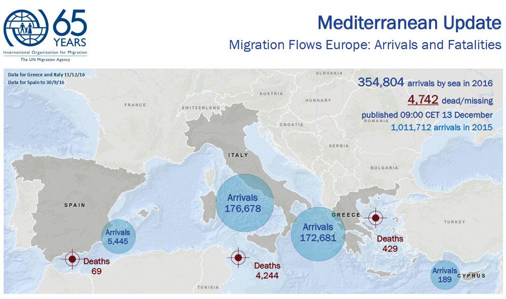 migracion_01.jpg