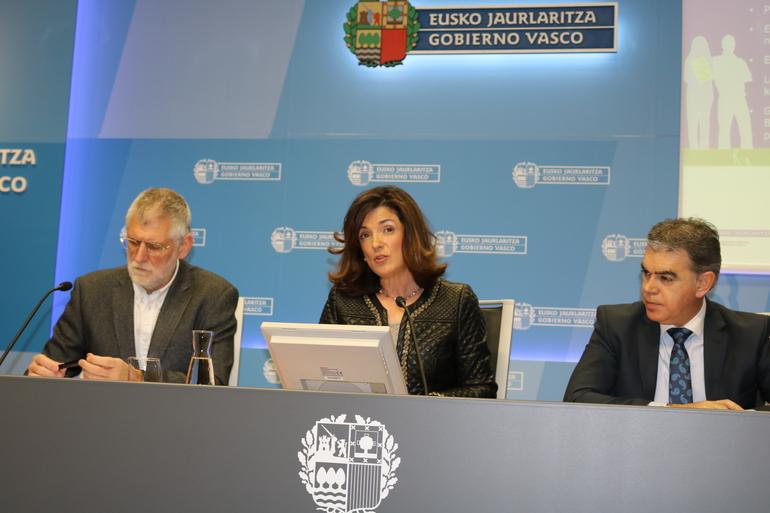 Artolazabal presenta nuevas medidas para mejorar la gestión y eficiencia de la Renta de Garantía de Ingresos
