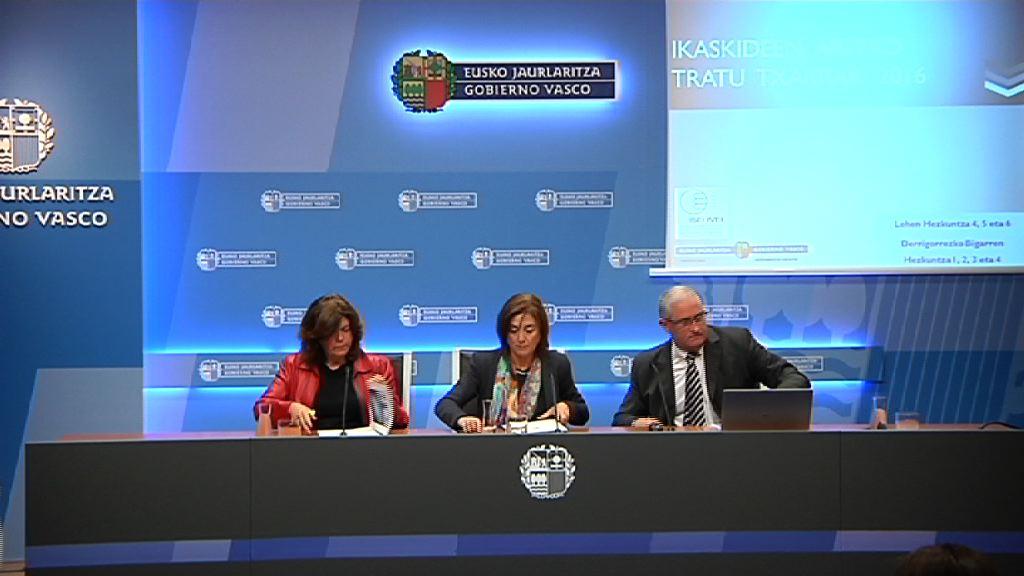 """""""Maltrato entre iguales 2016"""": aumenta la sensibilización en torno al acoso escolar entre el alumnado vasco"""