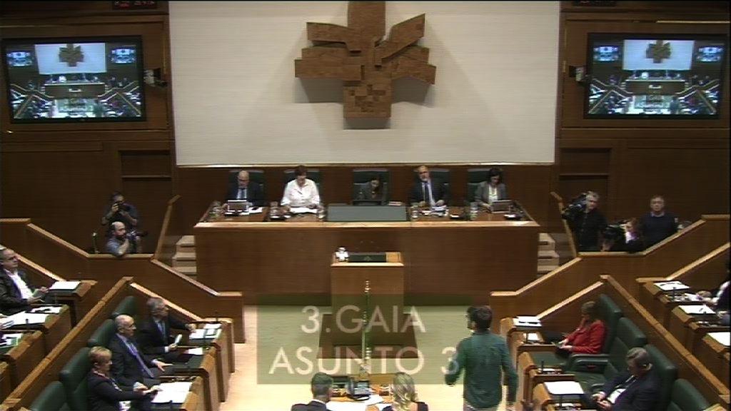 Galdera, Lander Martínez Hierro Elkarrekin Podemos taldeko legebiltzarkideak lehendakaria egina, Euskadiko Aurrekontuak onesteari buruz