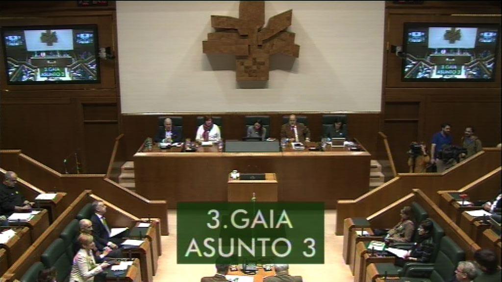 Galdera, Lander Martínez Hierro Elkarrekin Podemos taldeko legebiltzarkideak lehendakariari egina, Eusko Jaurlaritzaren hurrengo hilabeteei buruz