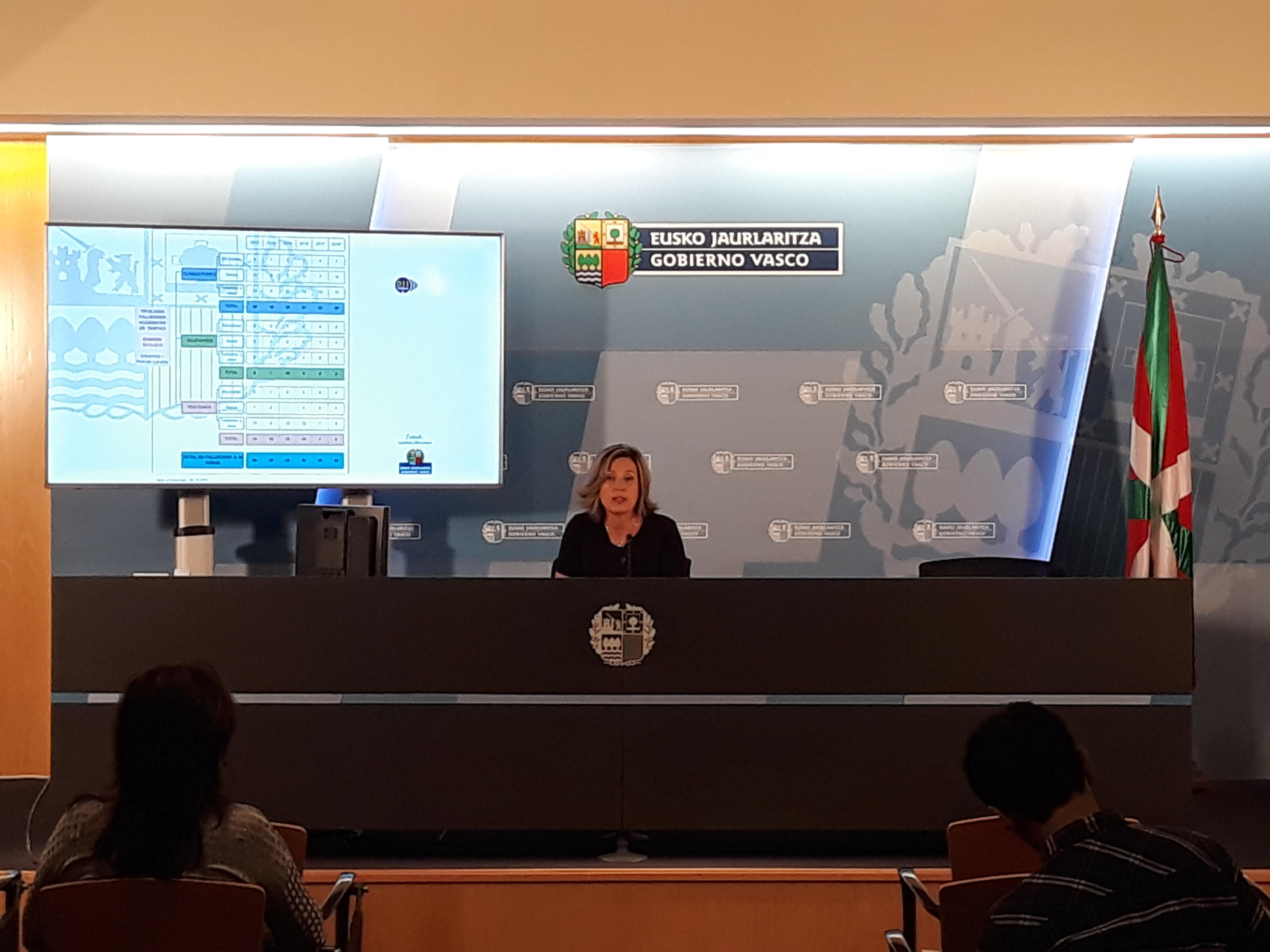 El 55% de las 42 personas fallecidas en accidente de tráfico en Euskadi pertenecían a colectivos vulnerables