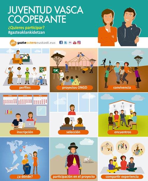 infografia_lankidetza_es_web.jpg