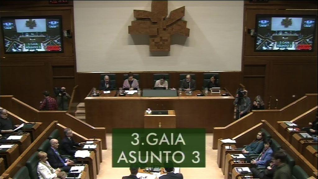 Galdera, Lander Martínez Hierro Elkarrekin Podemos taldeko legebiltzarkideak lehendakariari egina, aurrekontuak luzatzeak dakartzan ondorioei buruz