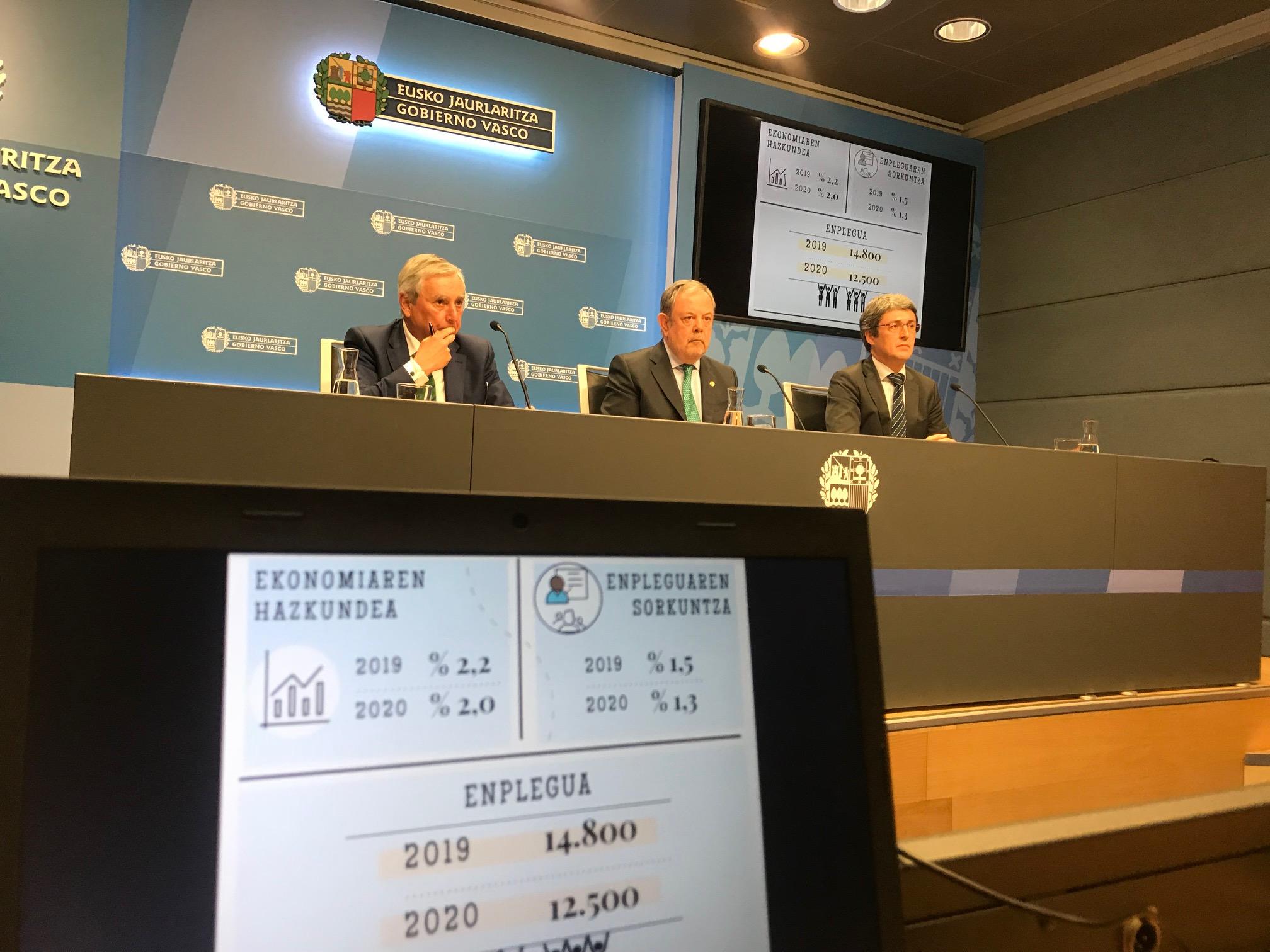 Eusko Jaurlaritzak, 2019an, Euskal Ekonomiaren hazkundea %2,2ra eta enplegua %1,5era eguneratu ditu