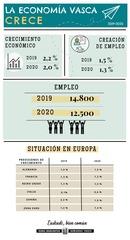 Info es