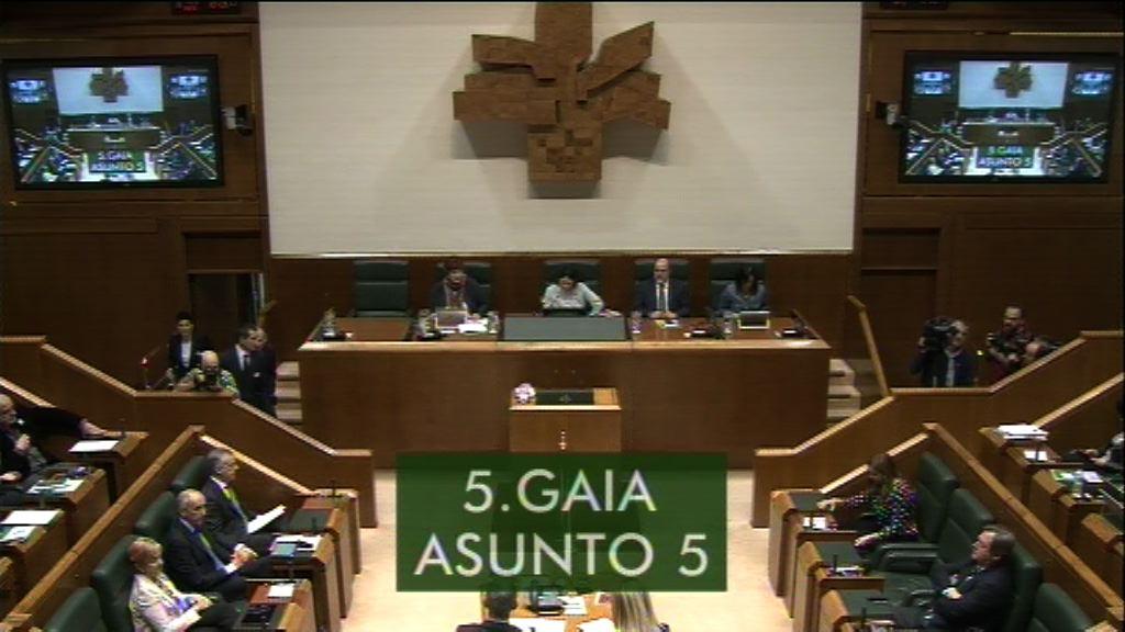 Galdera, Alfonso Alonso Aranegui Euskal Talde Popularreko legebiltzarkideak lehendakariari egina, Eusko Jaurlaritzaren egonkortasunari buruz
