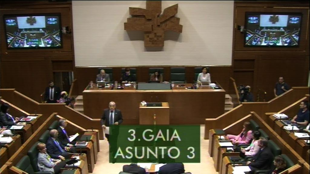 Galdera, Lander Martínez Hierro Elkarrekin Podemos taldeko legebiltzarkideak lehendakariari egina, Euskadiko egoera politiko eta ekonomikoari buruz