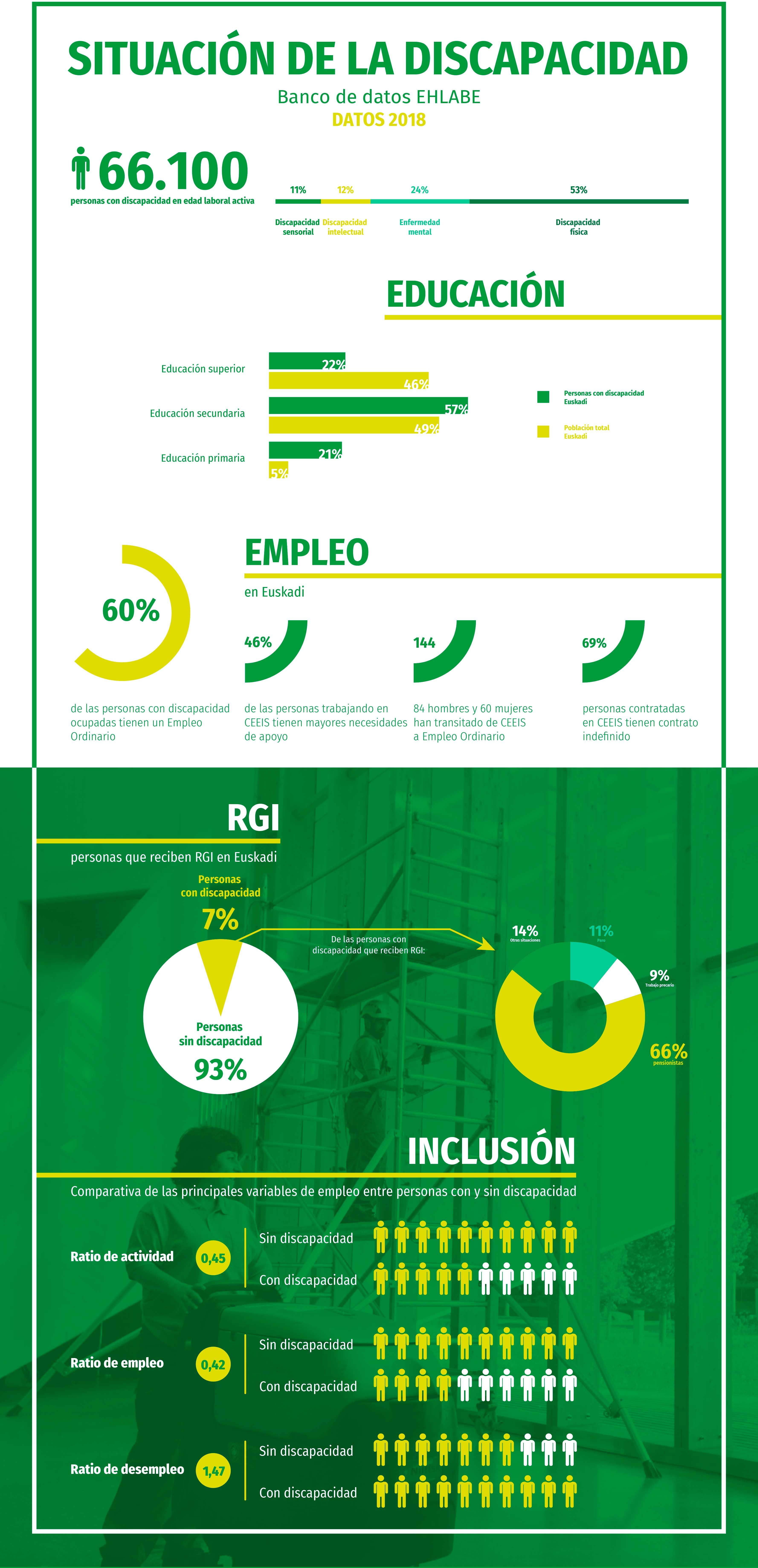 Infografia_cas.jpg