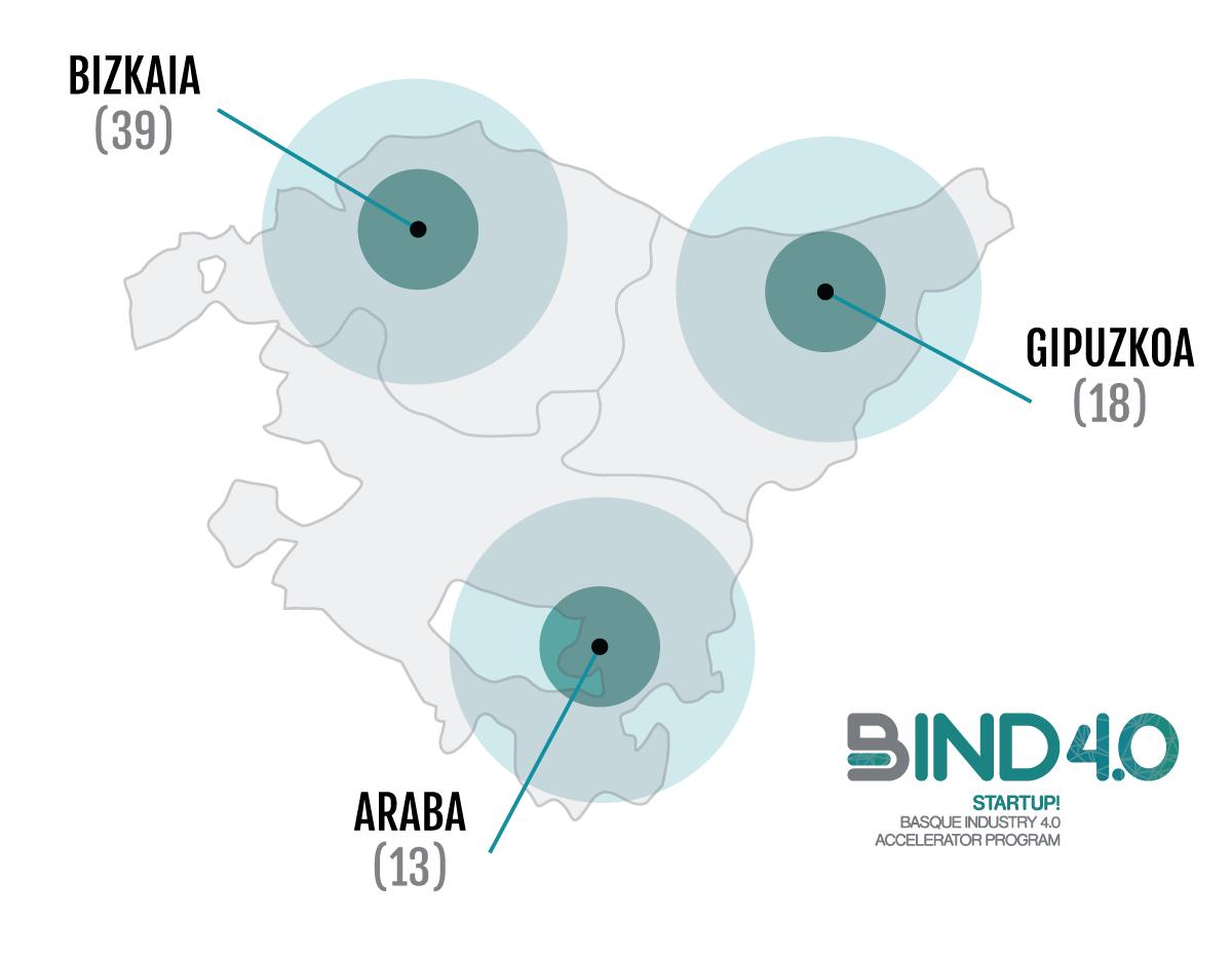 bind_2019_1.png