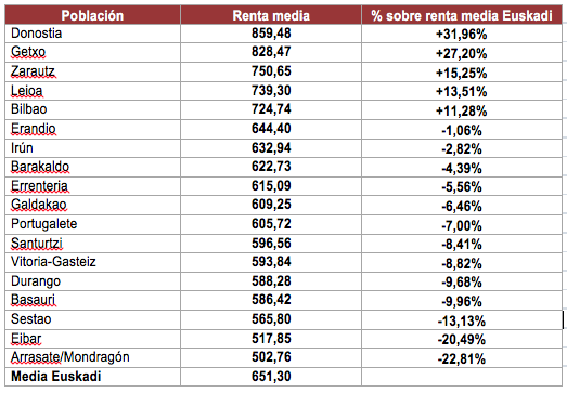 datos_renta_alquiler.png