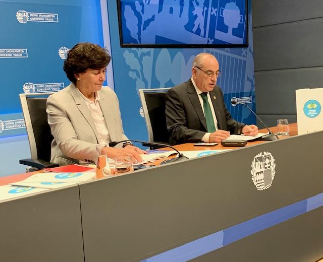 La Huella Ecológica de Euskadi disminuye y está por debajo de la media europea