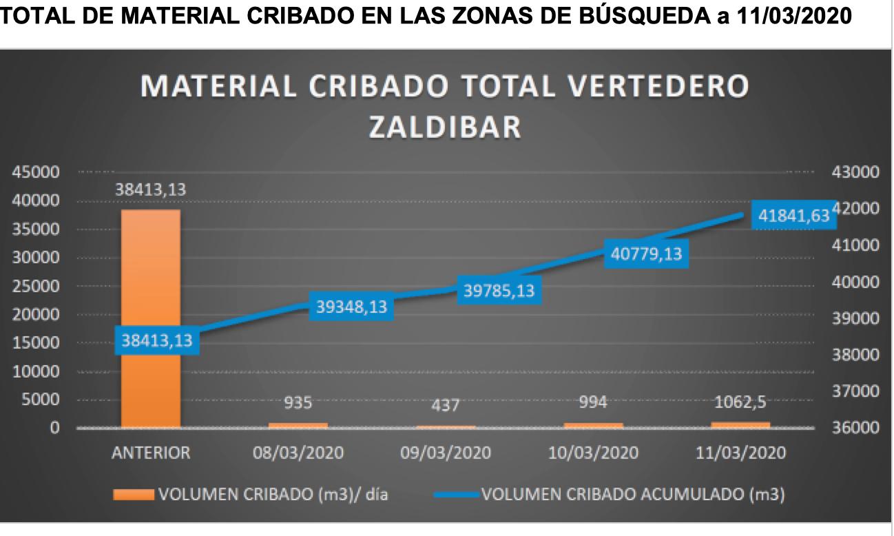 Tabla_grafica_material_cribado.png