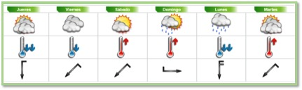 prevision_meteorologica.jpg