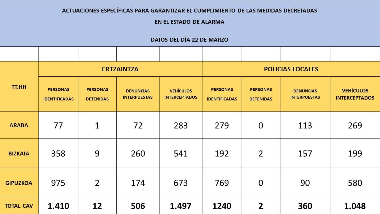 PUBLICACI_N_DATOS_ACUMULADOS_2020-03-23.jpg