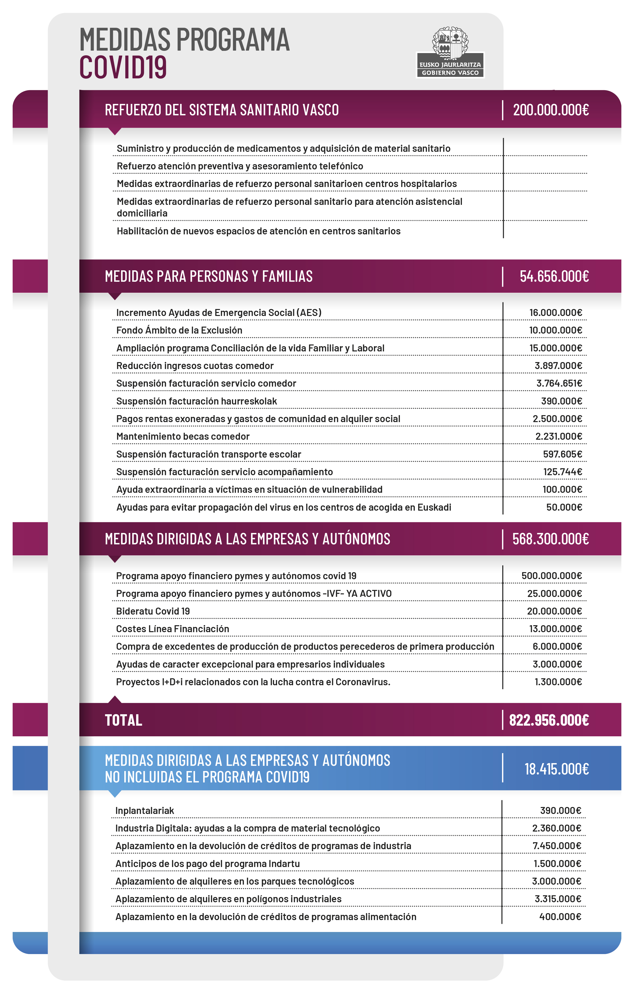 COVID19_Infografia_Medidas_CAS_01__1_.jpg