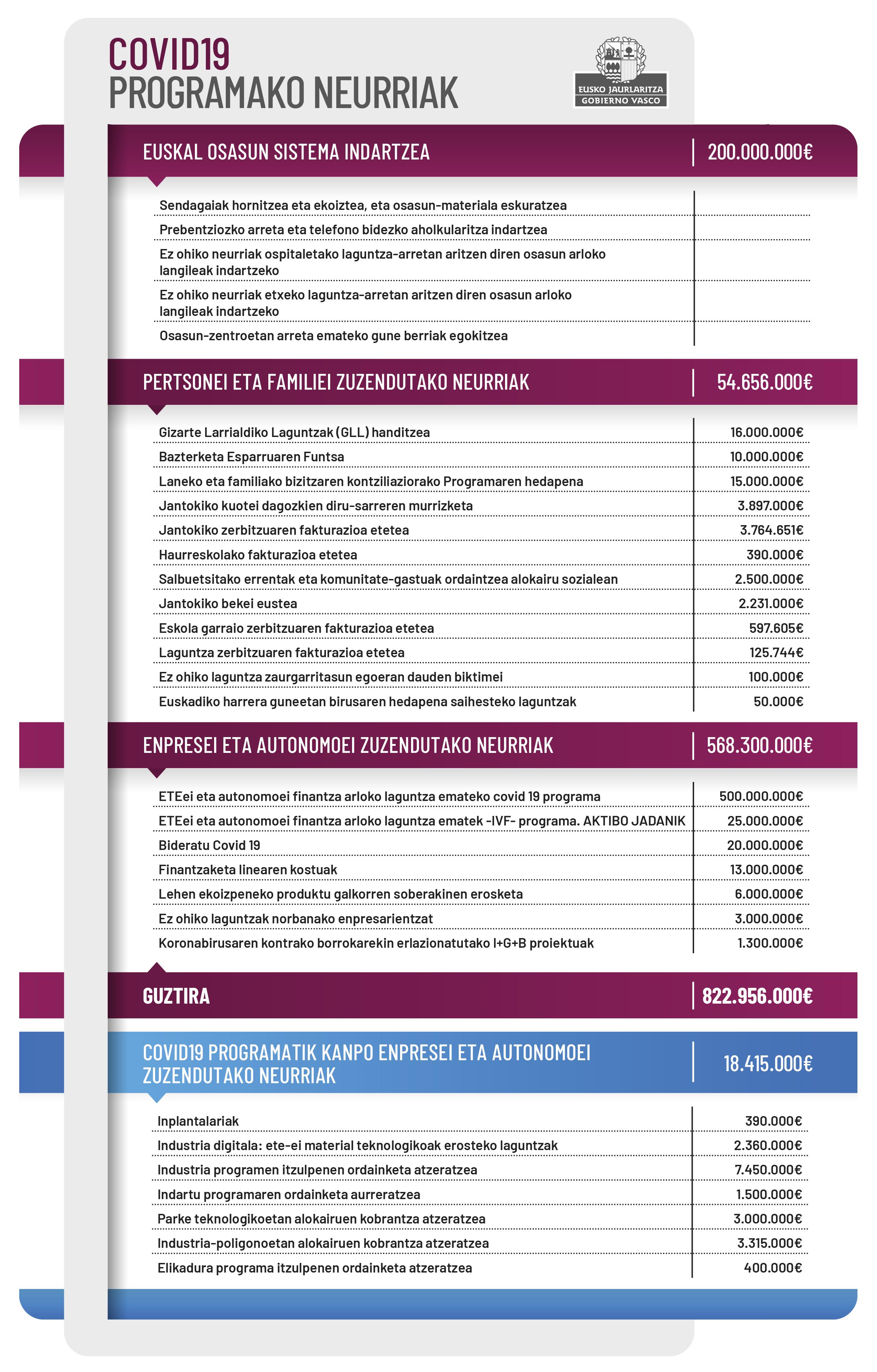 COVID19_Infografia_Medidas_EUS_01__1_.jpg