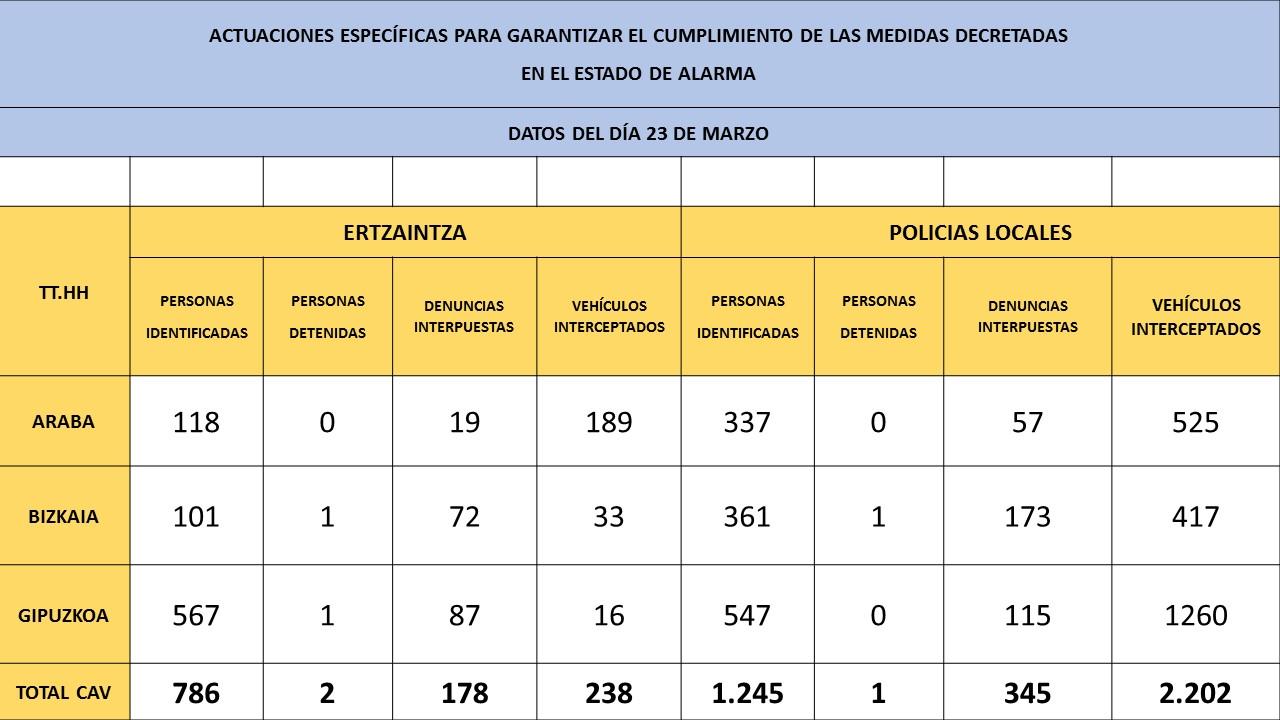 PUBLICACI_N_DATOS_ACUMULADOS_2020-03-24.jpg