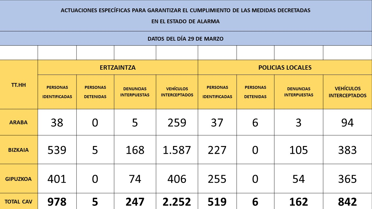 PUBLICACI_N_DATOS_ACUMULADOS_2020-03-30.jpg