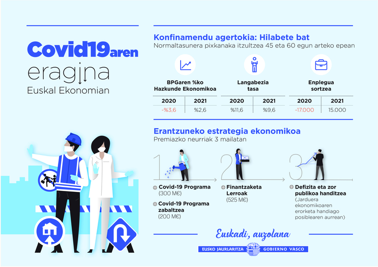 COVID19-eragina-euskal-ekonomian.jpg