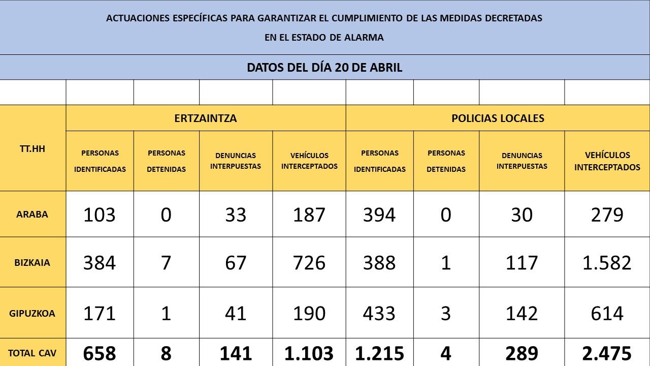 PUBLICACI_N_DATOS_ACUMULADOS_2020-04-21.jpg