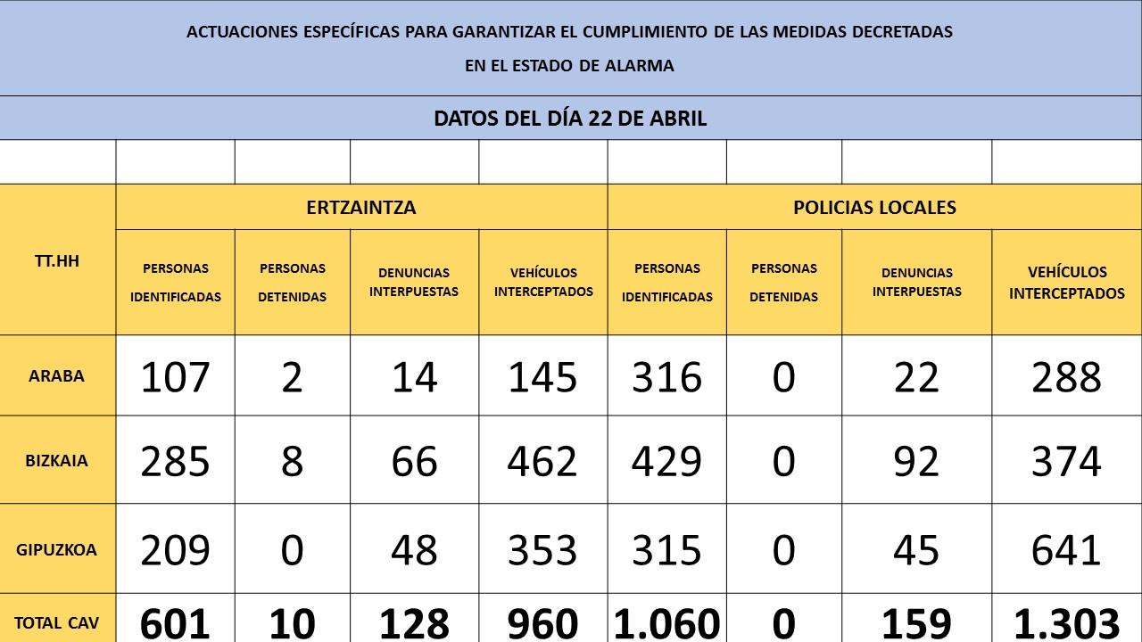 PUBLICACI_N_DATOS_ACUMULADOS_2020-04-23.jpg