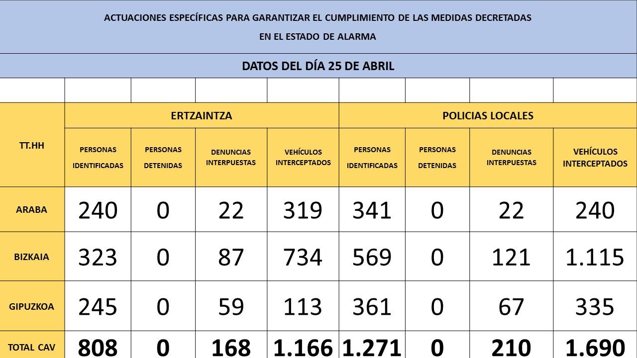 -PUBLICACI_N_DATOS_ACUMULADOS_2020-04-26.jpg