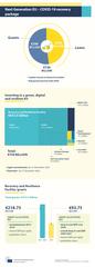 2007 next generation eu infographic11