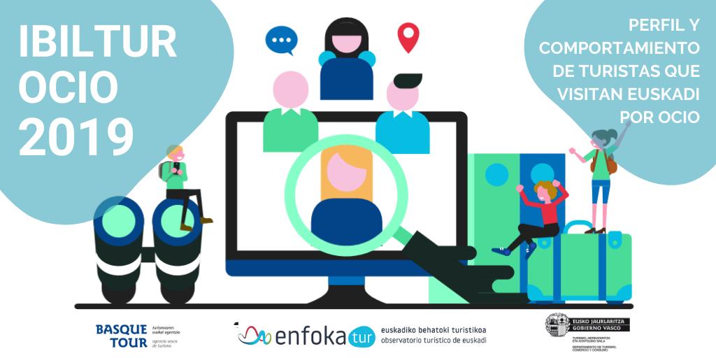Las motivaciones de recreo, descanso y diversión constituyen la base del 95% de las visitas efectuadas por ocio a Euskadi [0:00]