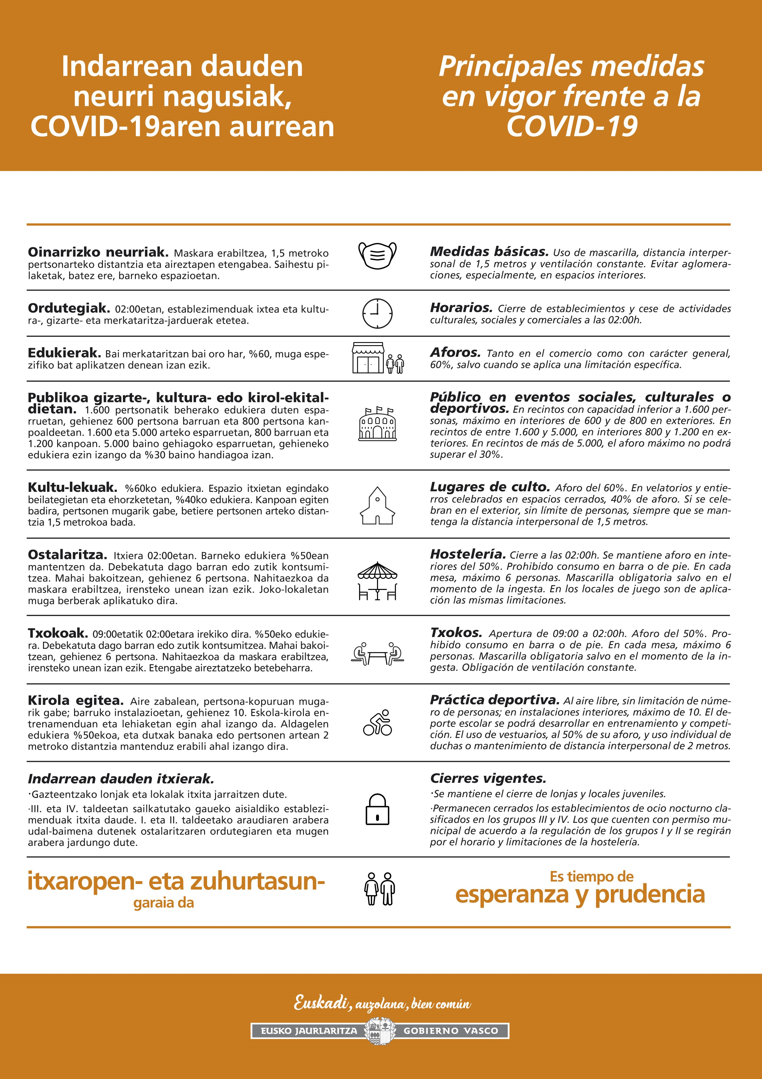 restricciones coronavirus euskadi