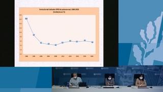 0/indicadores bienestar pobreza