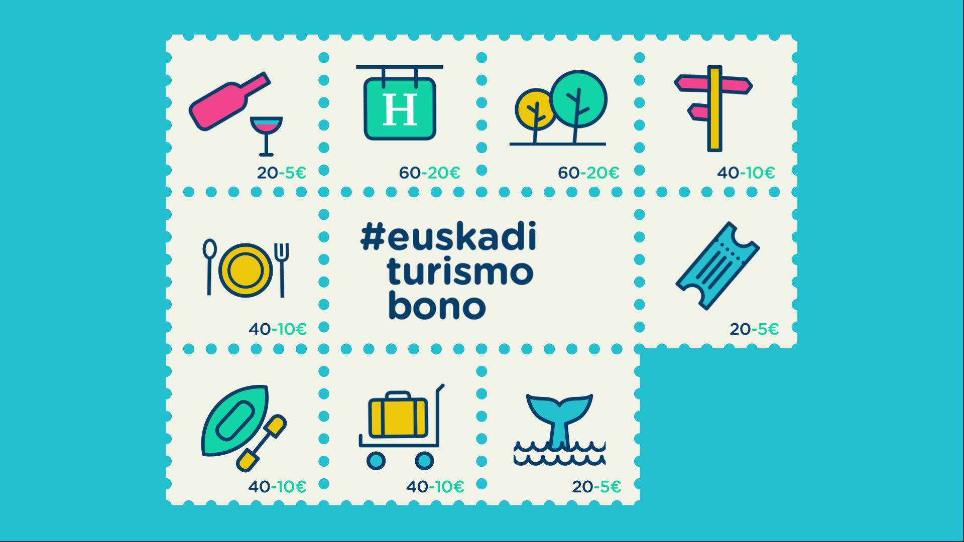 Euskadi turismo bono [0:20]