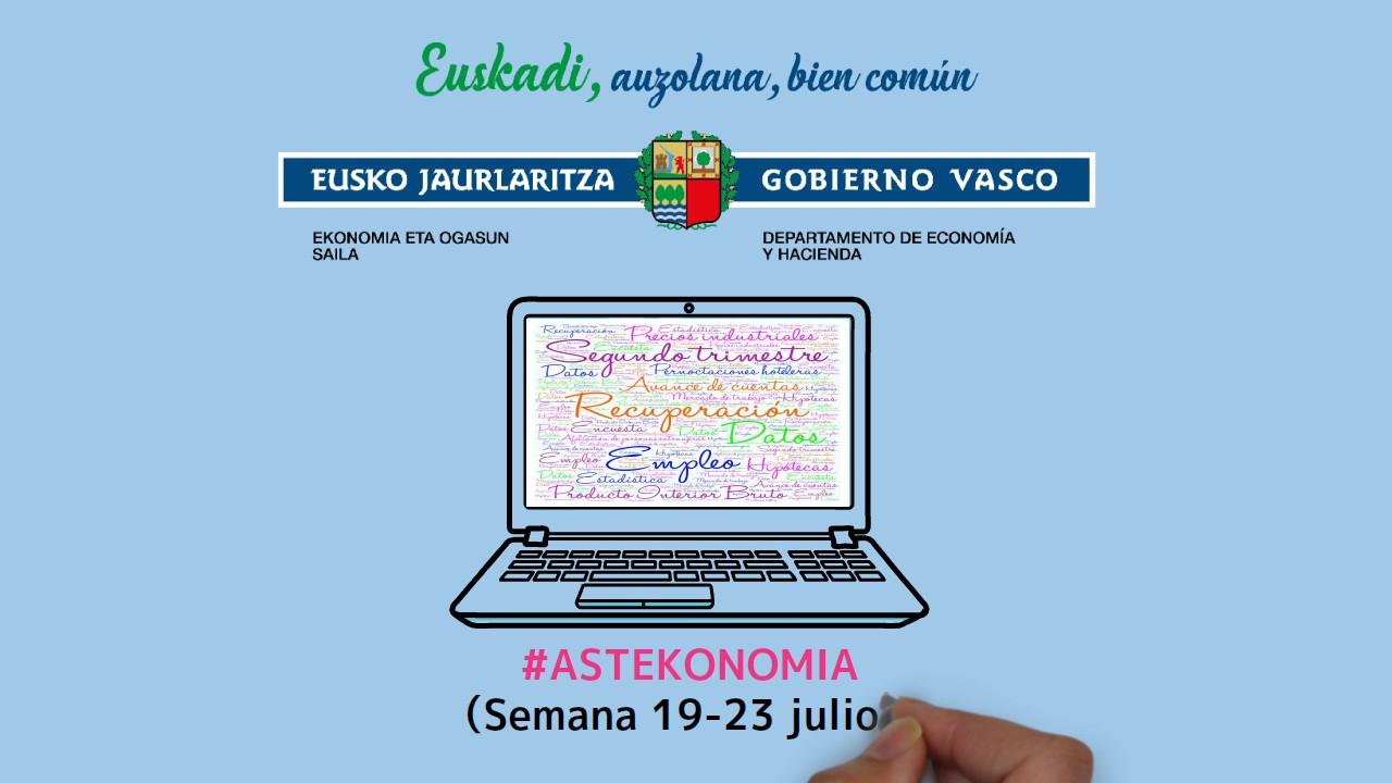 #Astekonomia (semana del 19-23 de julio) [1:03]