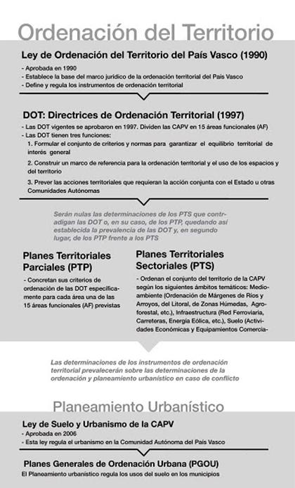marco_juridico_420_es.jpg
