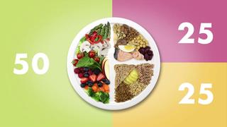 Spot plato saludable